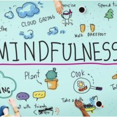 Cultivating a state of Mindfulness increases PMH