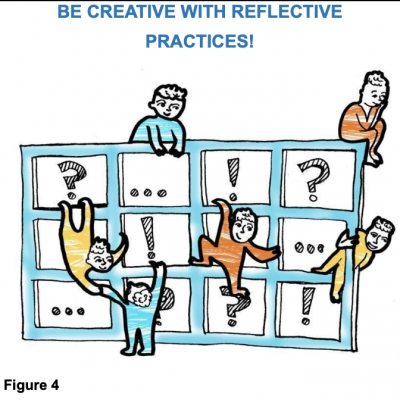 Reflection and Reflective Practices for Promoting Positive Mental Health